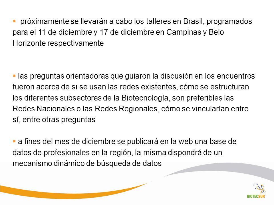 próximamente se llevarán a cabo los talleres en Brasil, programados para el 11 de diciembre y 17 de diciembre en Campinas y Belo Horizonte respectivam