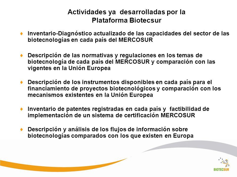 Inventario-Diagnóstico actualizado de las capacidades del sector de las biotecnologías en cada país del MERCOSUR Descripción de las normativas y regul