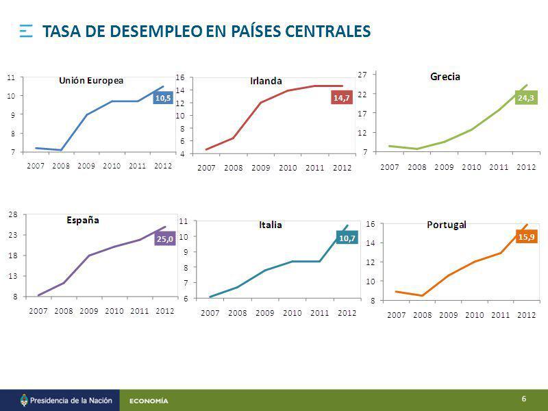 Política de Desendeudamiento.Reestructuración de la Deuda Pública.