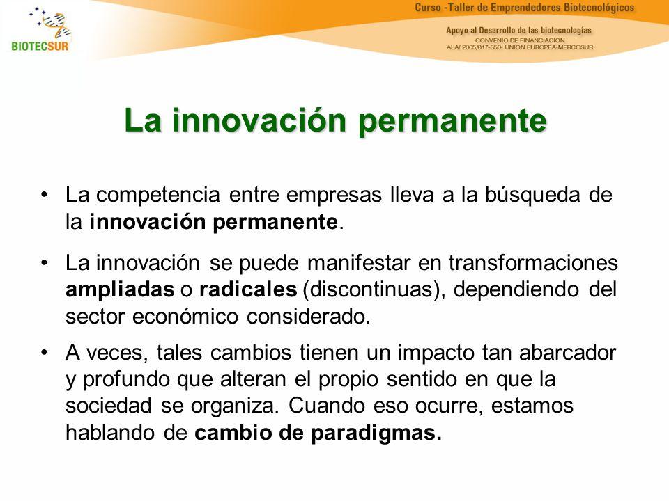 La innovación permanente La competencia entre empresas lleva a la búsqueda de la innovación permanente. La innovación se puede manifestar en transform
