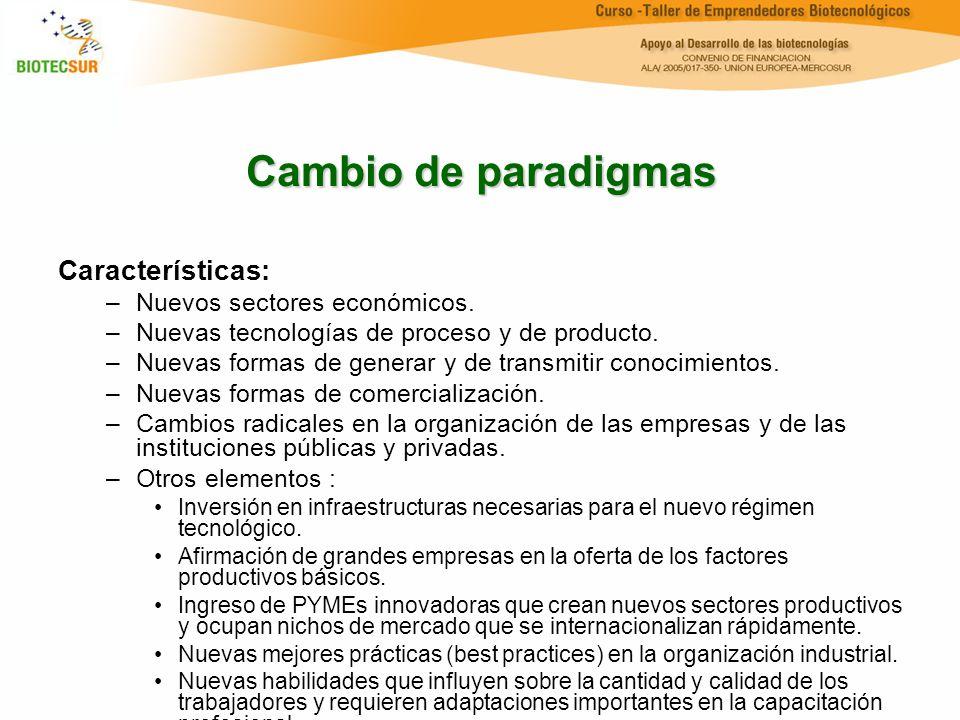Cambio de paradigmas Características: –Nuevos sectores económicos. –Nuevas tecnologías de proceso y de producto. –Nuevas formas de generar y de transm