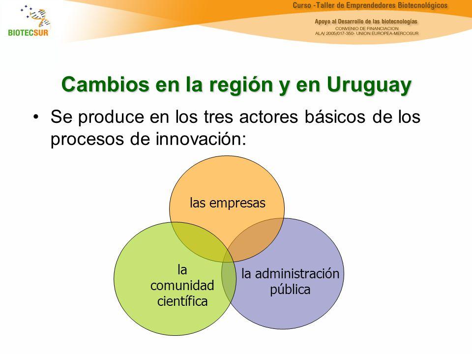 Cambios en la región y en Uruguay Se produce en los tres actores básicos de los procesos de innovación: las empresas la administración pública la comu