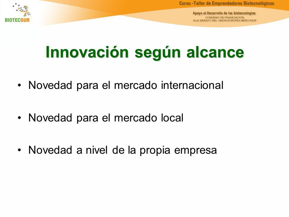 Innovación según alcance Novedad para el mercado internacional Novedad para el mercado local Novedad a nivel de la propia empresa