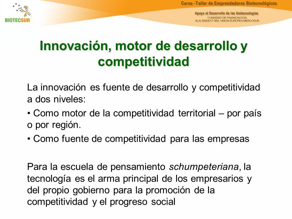 Innovación, motor de desarrollo y competitividad La innovación es fuente de desarrollo y competitividad a dos niveles: Como motor de la competitividad