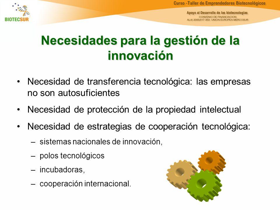 Necesidades para la gestión de la innovación Necesidad de transferencia tecnológica: las empresas no son autosuficientes Necesidad de protección de la