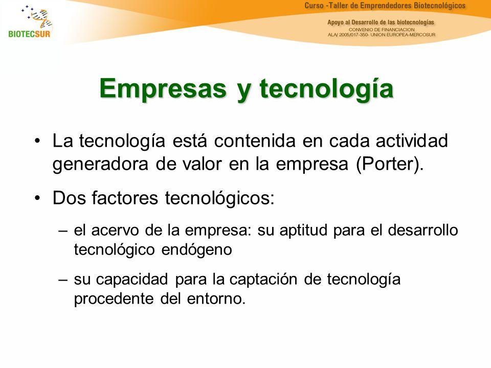 Empresas y tecnología La tecnología está contenida en cada actividad generadora de valor en la empresa (Porter). Dos factores tecnológicos: –el acervo