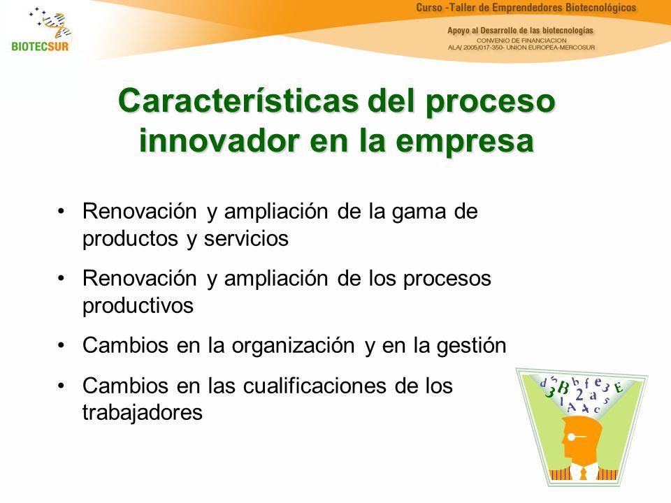 Características del proceso innovador en la empresa Renovación y ampliación de la gama de productos y servicios Renovación y ampliación de los proceso