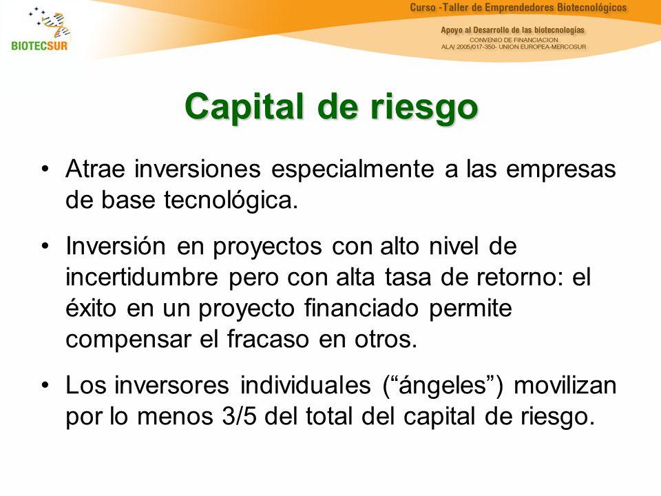 Capital de riesgo Atrae inversiones especialmente a las empresas de base tecnológica. Inversión en proyectos con alto nivel de incertidumbre pero con