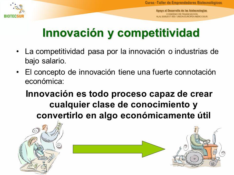 Innovación y competitividad La competitividad pasa por la innovación o industrias de bajo salario. El concepto de innovación tiene una fuerte connotac