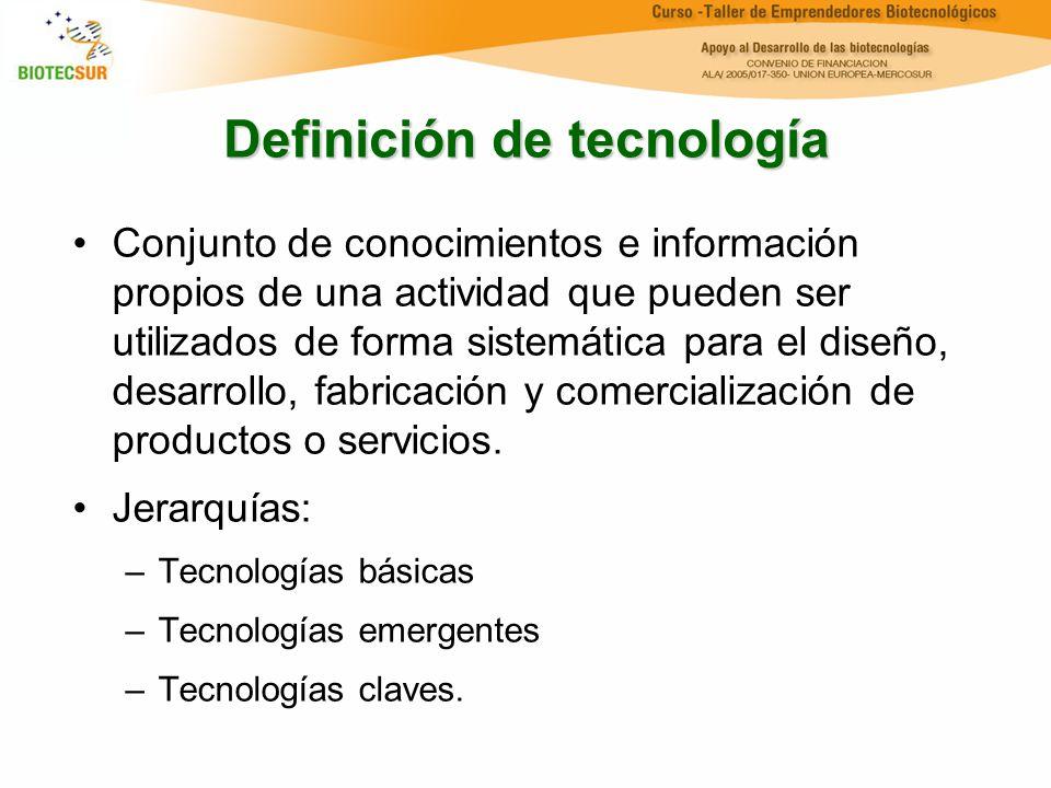 Definición de tecnología Conjunto de conocimientos e información propios de una actividad que pueden ser utilizados de forma sistemática para el diseñ