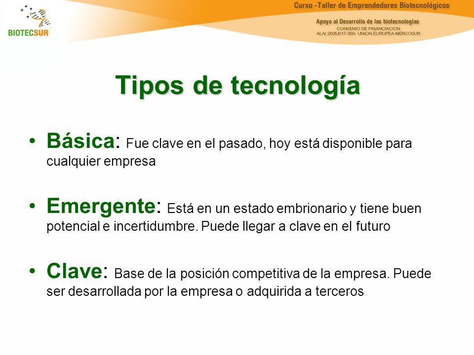 Cambios en la región y en Uruguay Se produce en los tres actores básicos de los procesos de innovación: las empresas la administración pública la comunidad científica