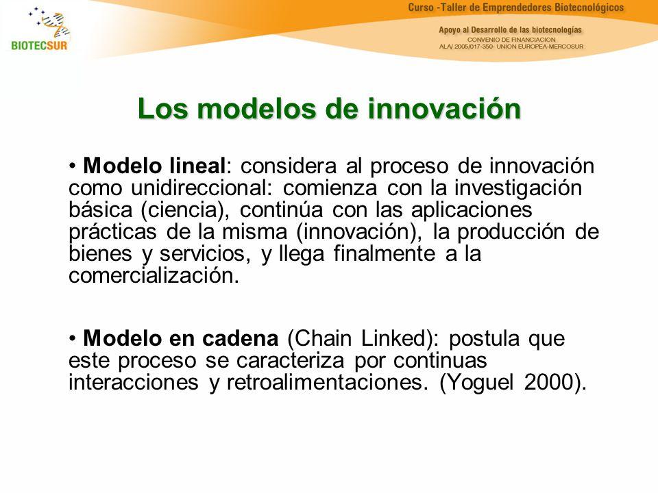 Los modelos de innovación Modelo lineal: considera al proceso de innovación como unidireccional: comienza con la investigación básica (ciencia), conti