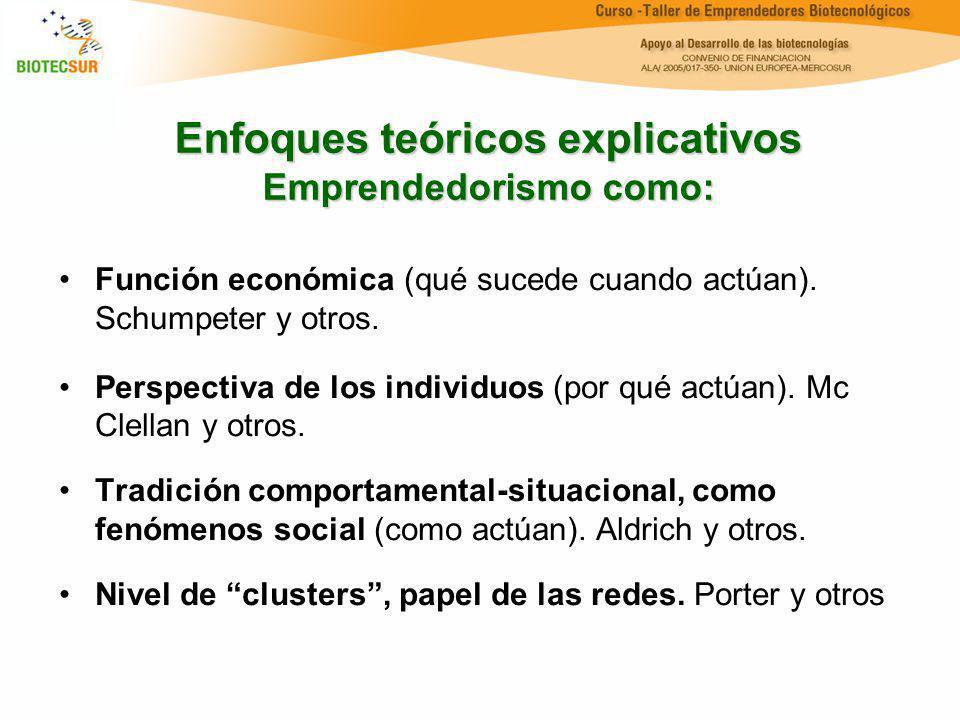 Enfoques teóricos explicativos Emprendedorismo como: Función económica (qué sucede cuando actúan). Schumpeter y otros. Perspectiva de los individuos (