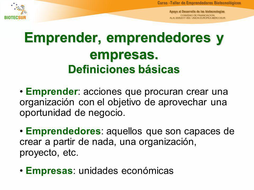 Emprender, emprendedores y empresas. Definiciones básicas Emprender: acciones que procuran crear una organización con el objetivo de aprovechar una op