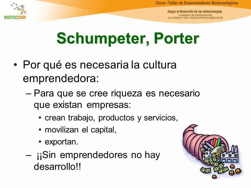 Schumpeter, Porter Por qué es necesaria la cultura emprendedora: –Para que se cree riqueza es necesario que existan empresas: crean trabajo, productos