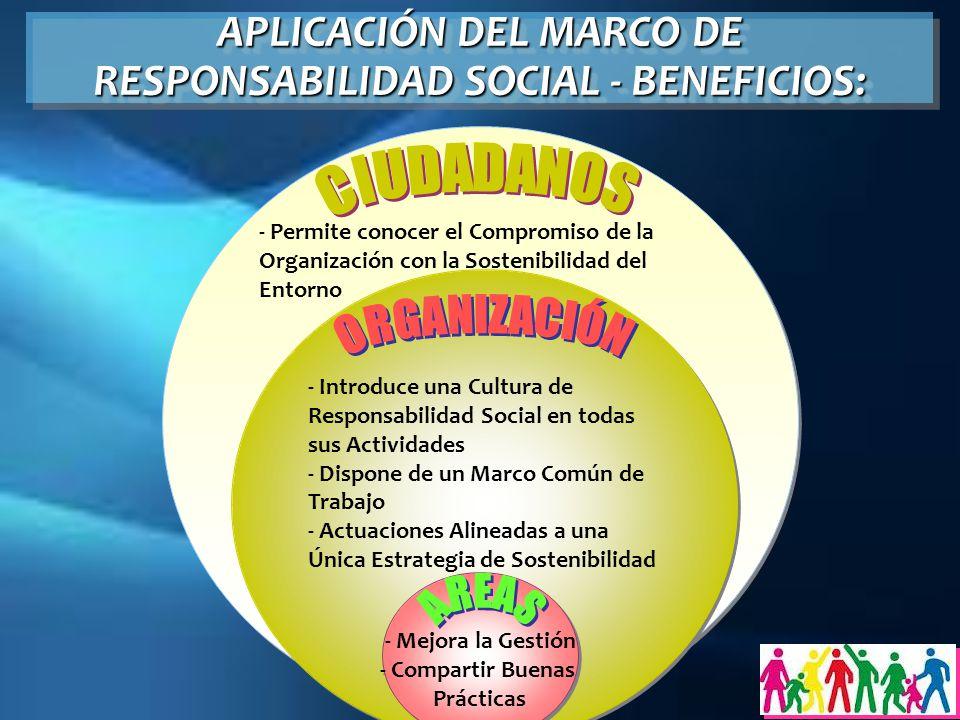 - Permite conocer el Compromiso de la Organización con la Sostenibilidad del Entorno - Introduce una Cultura de Responsabilidad Social en todas sus Ac
