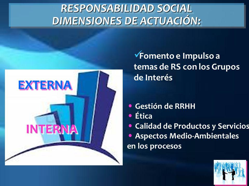 RESPONSABILIDAD SOCIAL DIMENSIONES DE ACTUACIÓN: Fomento e Impulso a temas de RS con los Grupos de Interés INTERNAINTERNA EXTERNAEXTERNA Gestión de RR