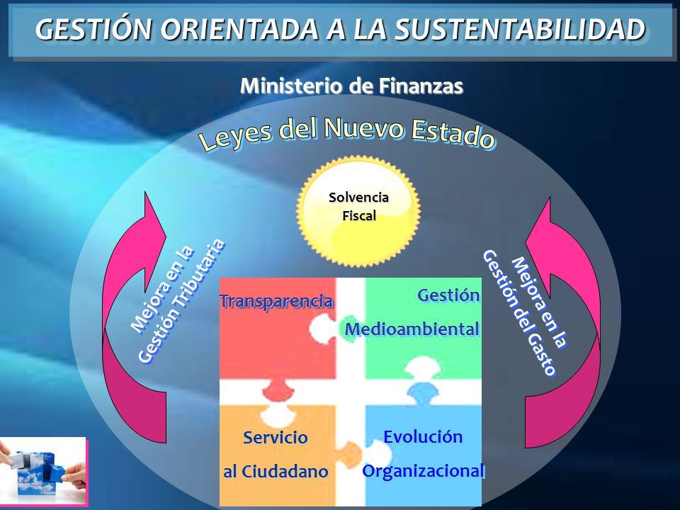 Mejora en la Gestión del Gasto Solvencia Fiscal Mejora en la Gestión Tributaria Servicio al Ciudadano Evolución Organizacional Evolución Organizaciona