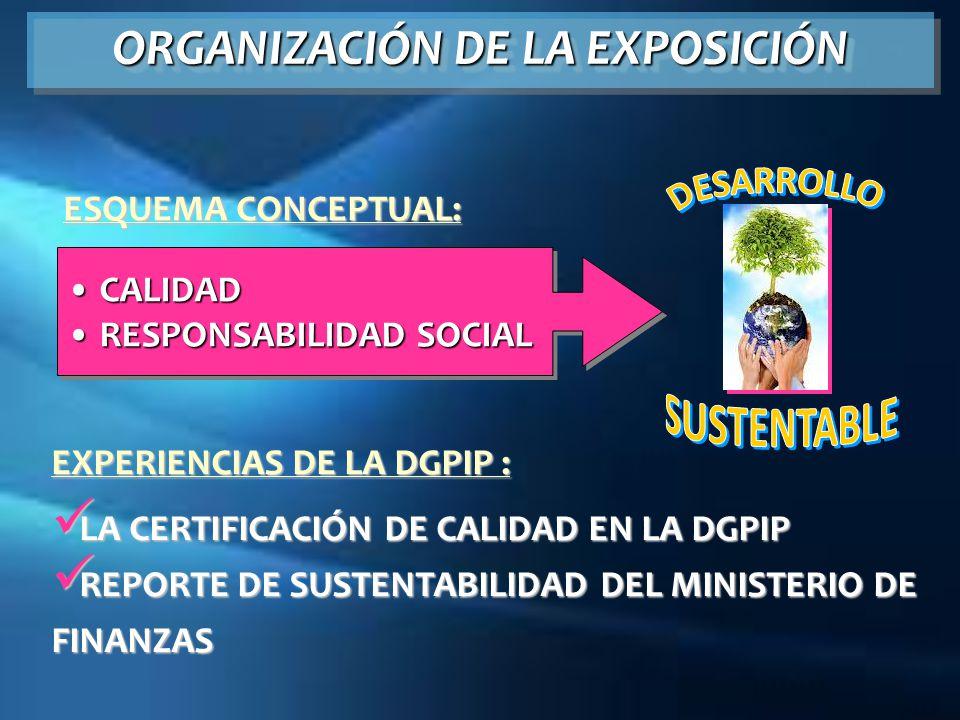 Actuar Evaluar Planificar Conocer METODOLOGÍA DE APLICACIÓN Comunicar REPORTE DE SUSTENTABILIDAD Comunicar REPORTE DE SUSTENTABILIDAD