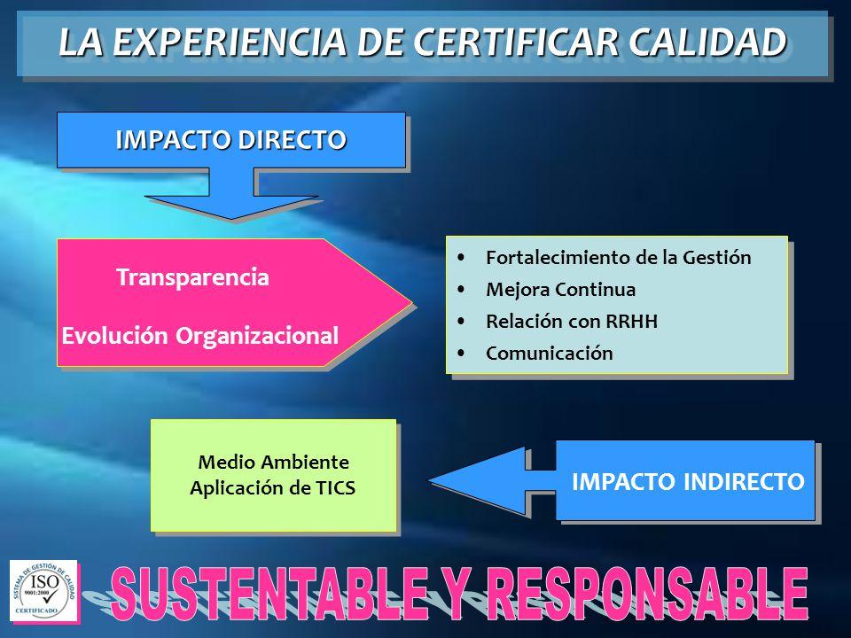 LA EXPERIENCIA DE CERTIFICAR CALIDAD Fortalecimiento de la Gestión Mejora Continua Relación con RRHH Comunicación Fortalecimiento de la Gestión Mejora