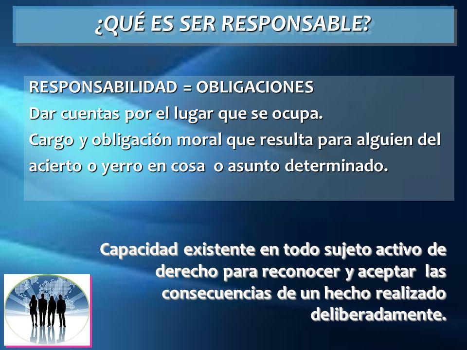 ¿QUÉ ES SER RESPONSABLE? RESPONSABILIDAD = OBLIGACIONES Dar cuentas por el lugar que se ocupa. Cargo y obligación moral que resulta para alguien del a