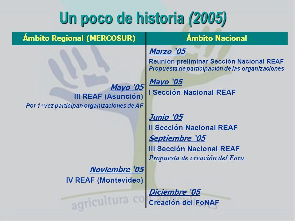 Foro Provincial de Agricultura Familiar Alberdi / Septiembre 2007