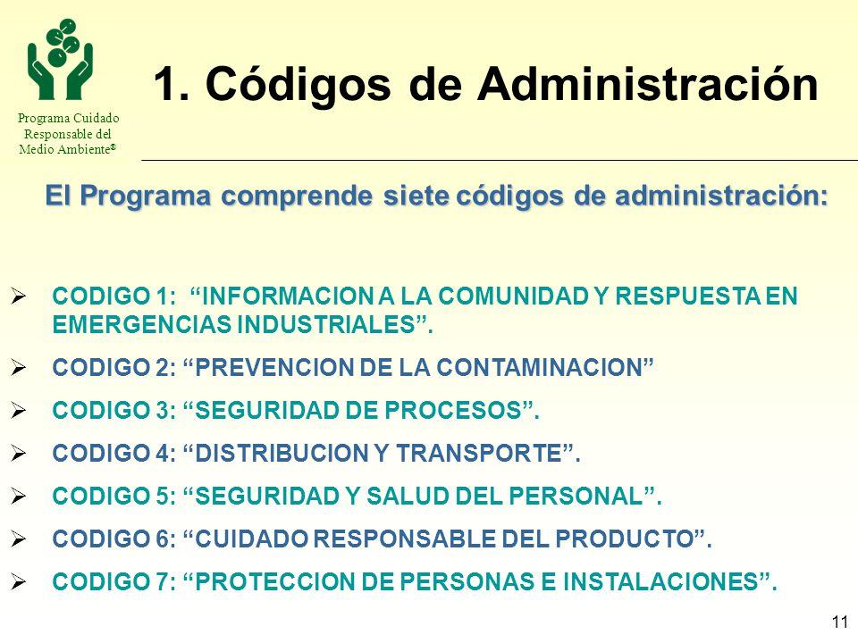 Programa Cuidado Responsable del Medio Ambiente ® 11 1. Códigos de Administración El Programa comprende siete códigos de administración: CODIGO 1: INF
