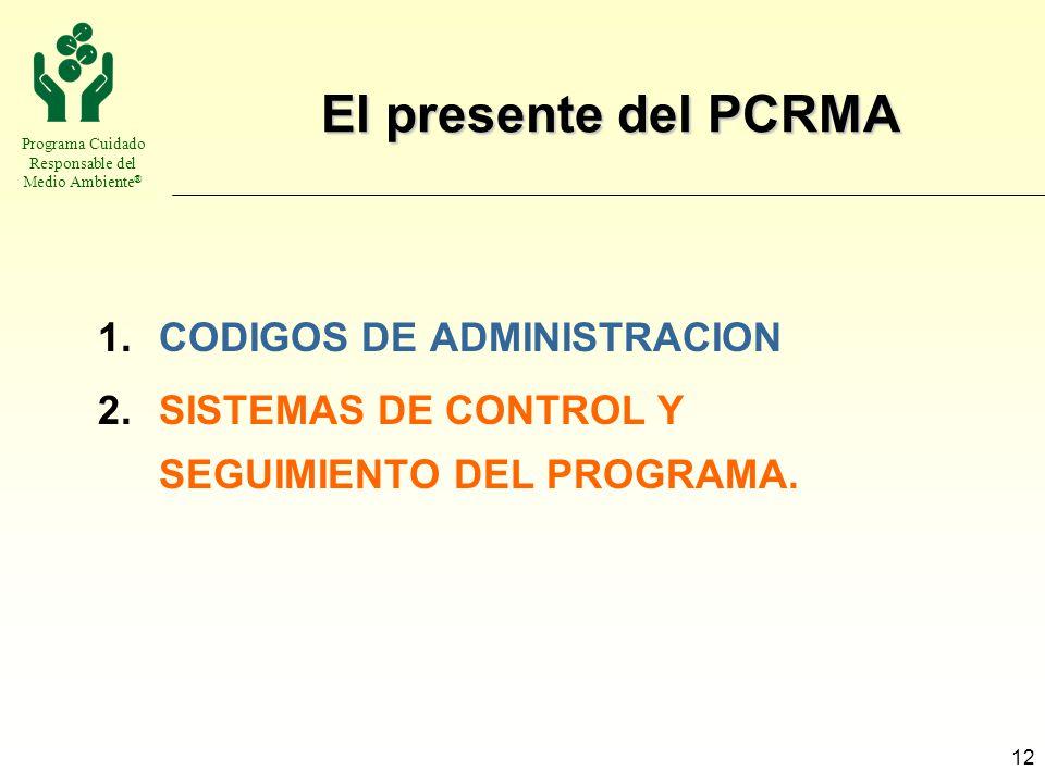 Programa Cuidado Responsable del Medio Ambiente ® 12 El presente del PCRMA 1.CODIGOS DE ADMINISTRACION 2.SISTEMAS DE CONTROL Y SEGUIMIENTO DEL PROGRAM