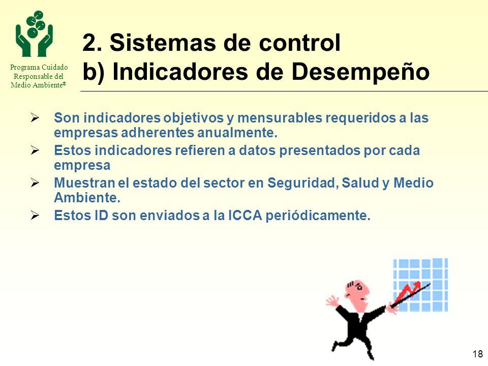 Programa Cuidado Responsable del Medio Ambiente ® 18 2. Sistemas de control b) Indicadores de Desempeño Son indicadores objetivos y mensurables requer