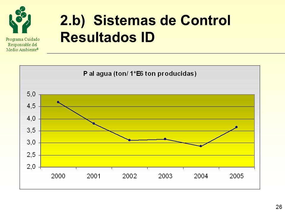 Programa Cuidado Responsable del Medio Ambiente ® 26 2.b) Sistemas de Control Resultados ID
