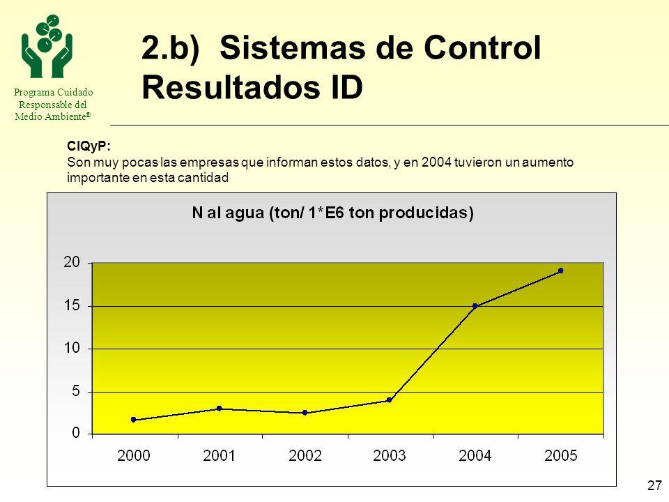 Programa Cuidado Responsable del Medio Ambiente ® 27 2.b) Sistemas de Control Resultados ID CIQyP: Son muy pocas las empresas que informan estos datos