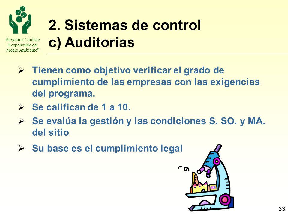 Programa Cuidado Responsable del Medio Ambiente ® 33 2. Sistemas de control c) Auditorias Tienen como objetivo verificar el grado de cumplimiento de l