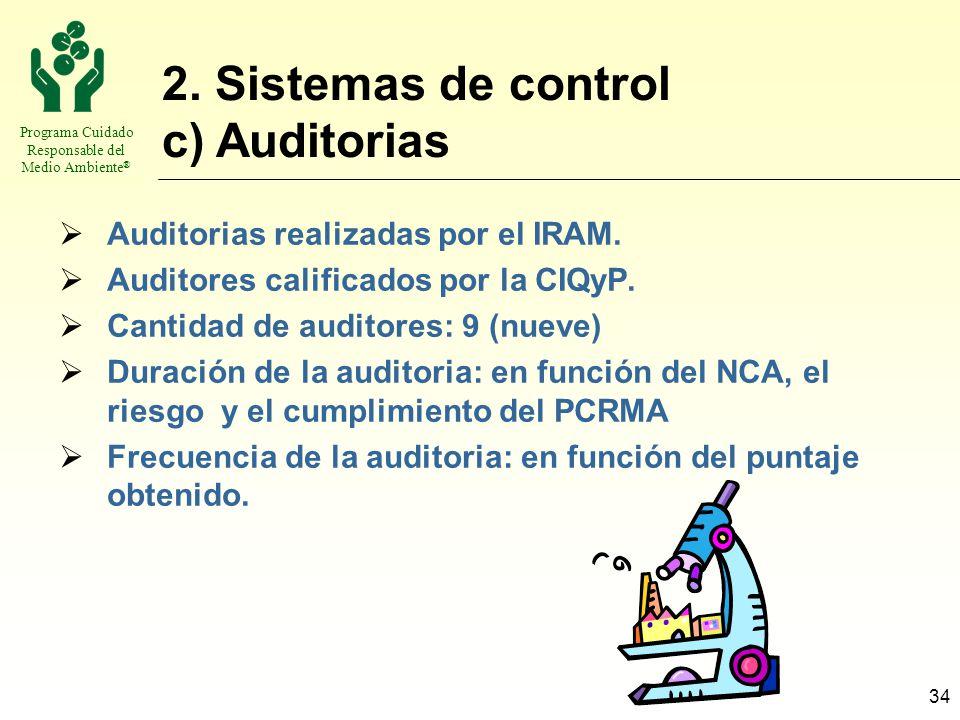 Programa Cuidado Responsable del Medio Ambiente ® 34 2. Sistemas de control c) Auditorias Auditorias realizadas por el IRAM. Auditores calificados por