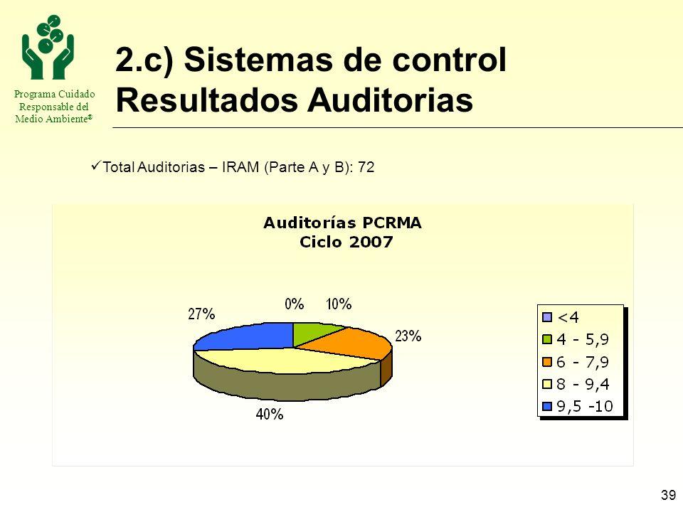 Programa Cuidado Responsable del Medio Ambiente ® 39 2.c) Sistemas de control Resultados Auditorias Total Auditorias – IRAM (Parte A y B): 72