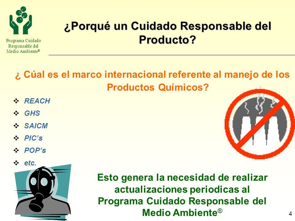 Programa Cuidado Responsable del Medio Ambiente ® 4 ¿Porqué un Cuidado Responsable del Producto? ¿ Cúal es el marco internacional referente al manejo