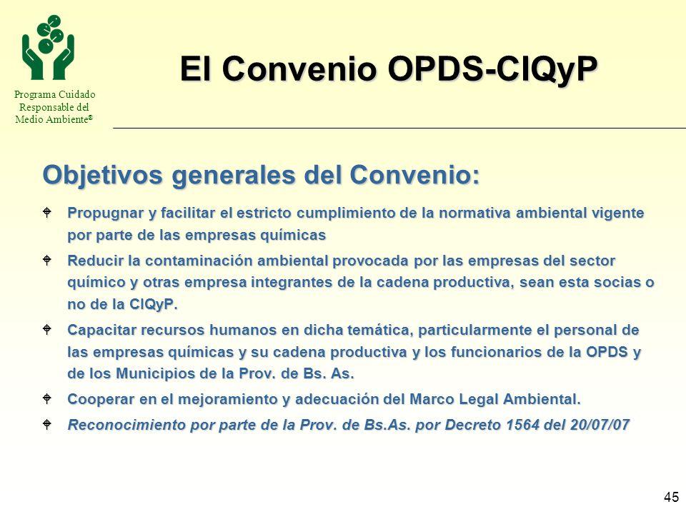 Programa Cuidado Responsable del Medio Ambiente ® 45 El Convenio OPDS-CIQyP WPropugnar y facilitar el estricto cumplimiento de la normativa ambiental