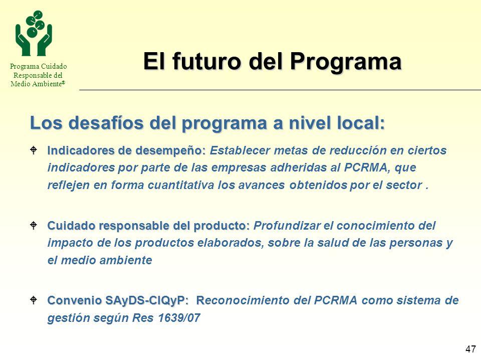 Programa Cuidado Responsable del Medio Ambiente ® 47 El futuro del Programa WIndicadores de desempeño: WIndicadores de desempeño: Establecer metas de
