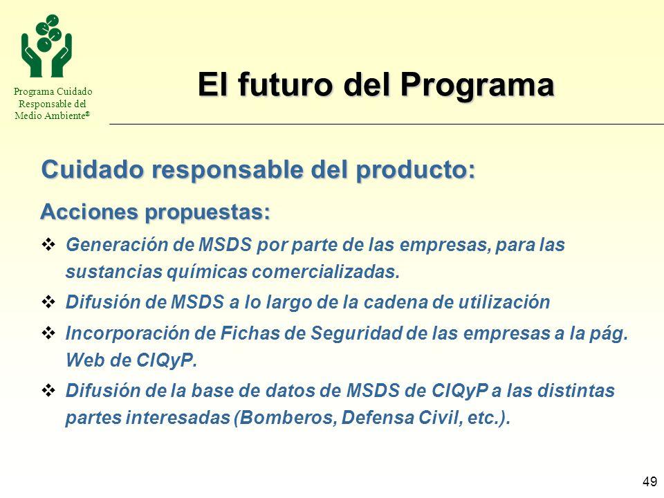 Programa Cuidado Responsable del Medio Ambiente ® 49 El futuro del Programa Acciones propuestas: Generación de MSDS por parte de las empresas, para la