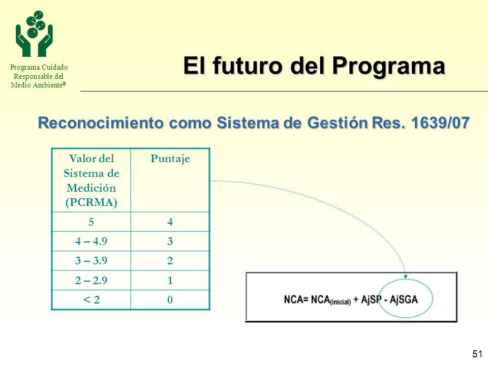 Programa Cuidado Responsable del Medio Ambiente ® 51 El futuro del Programa Reconocimiento como Sistema de Gestión Res. 1639/07 Valor del Sistema de M