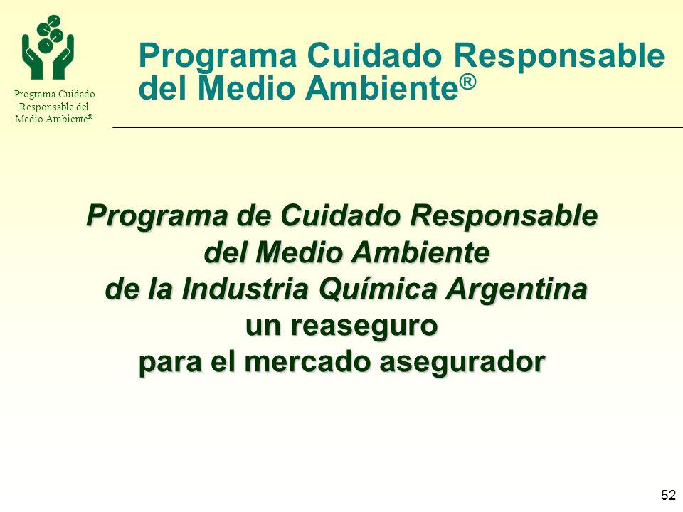 Programa Cuidado Responsable del Medio Ambiente ® 52 Programa Cuidado Responsable del Medio Ambiente ® Programa de Cuidado Responsable del Medio Ambie