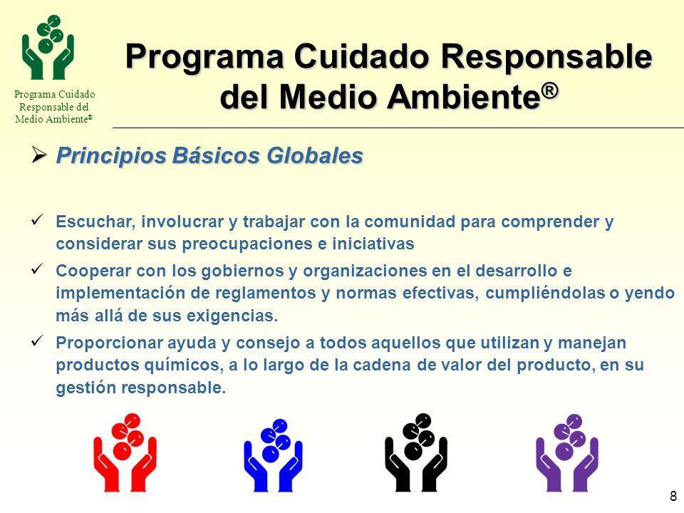 Programa Cuidado Responsable del Medio Ambiente ® 8 Principios Básicos Globales Principios Básicos Globales Escuchar, involucrar y trabajar con la com