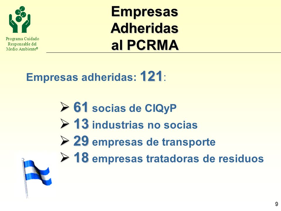 Programa Cuidado Responsable del Medio Ambiente ® 9 Empresas Adheridas al PCRMA 121 Empresas adheridas: 121 : 61 61 socias de CIQyP 13 13 industrias n