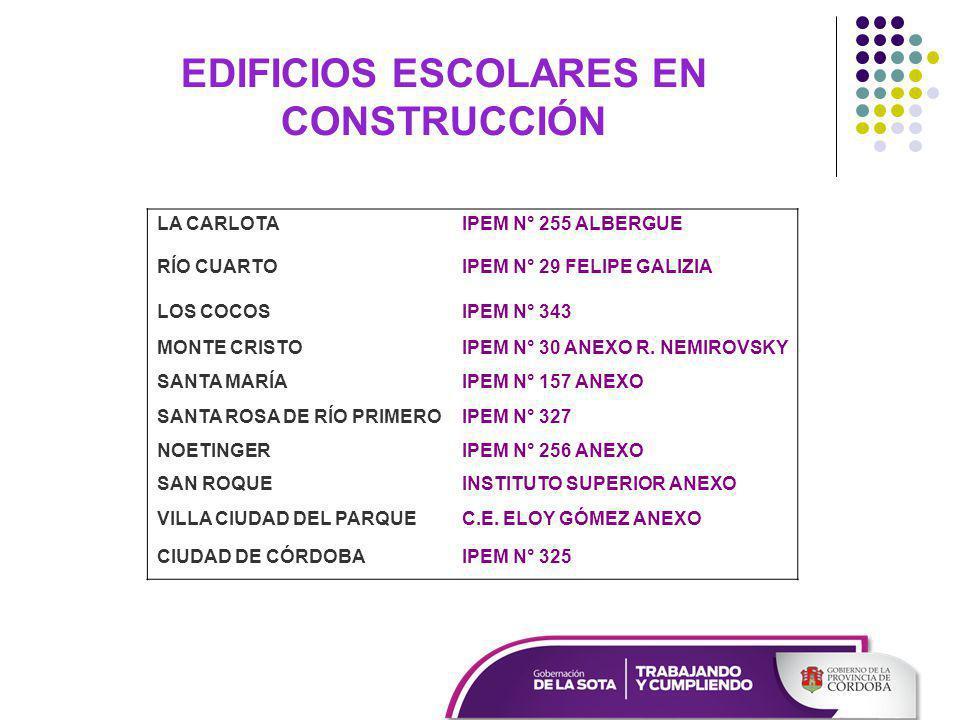 CONSTRUCCIÓN DE TALLERES EN ESCUELAS TÉCNICAS CONVENIOS: MUNICIPIOS Y ESCUELAS COMPRENDIDOS ALTA GRACIAIPET N° 132CORONEL MOLDESIPETYM N° 280 ANISACATEIPET N° 118CRUZ ALTAIPETYM N° 59 ARROYITOIPEATYM N° 68CRUZ DEL EJEIPET N° 104 BALNEARIAIPETYM N° 261CRUZ DEL EJEIPET N° 253 BRINKMANNIPETYM N° 262 EL PUEBLITO – SALSIPUEDES IPETYM N° 61 BULNESIPEA N° 244EMBALSEIPEAYT N° 347 CHANCANÍIPET N° 354GENERAL CABRERAIPEA N° 291 CIÉNAGA DEL COROIPET N° 232HUINCA RENANCÓIPET N° 52