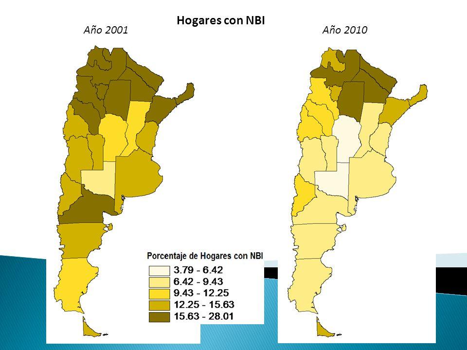 Hogares con NBI Año 2001Año 2010