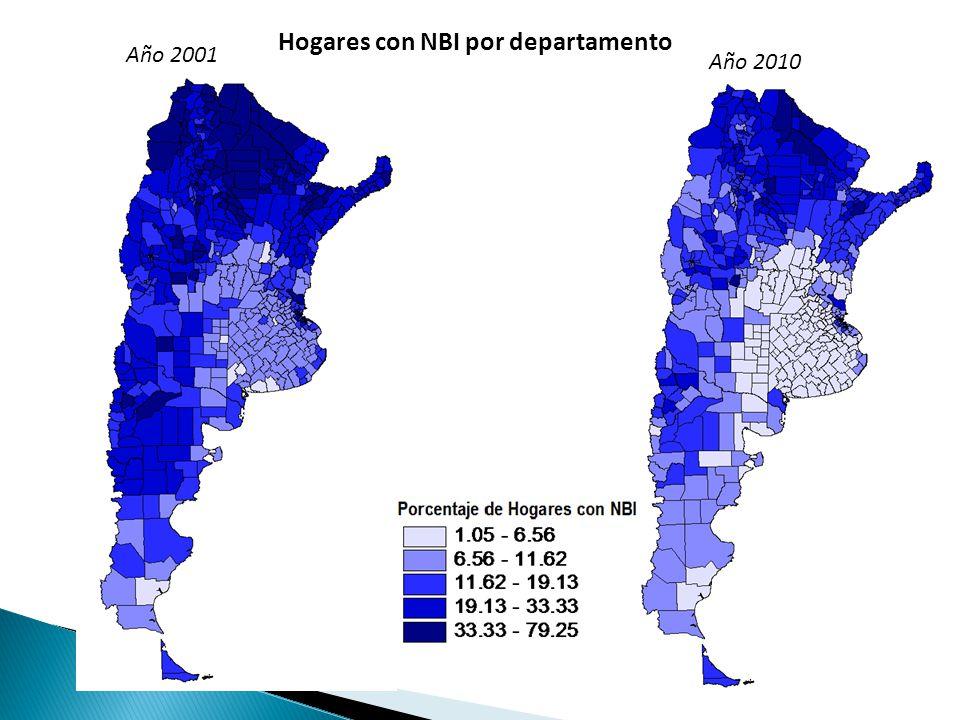 Hogares con NBI por departamento Año 2010 Año 2001