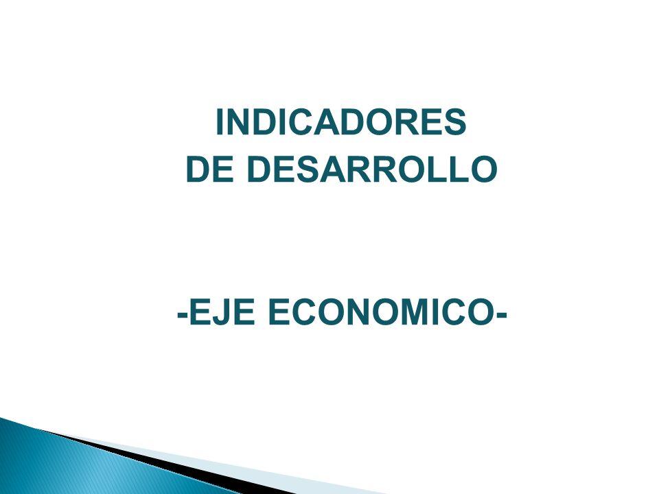 INDICADORES DE DESARROLLO -EJE ECONOMICO-