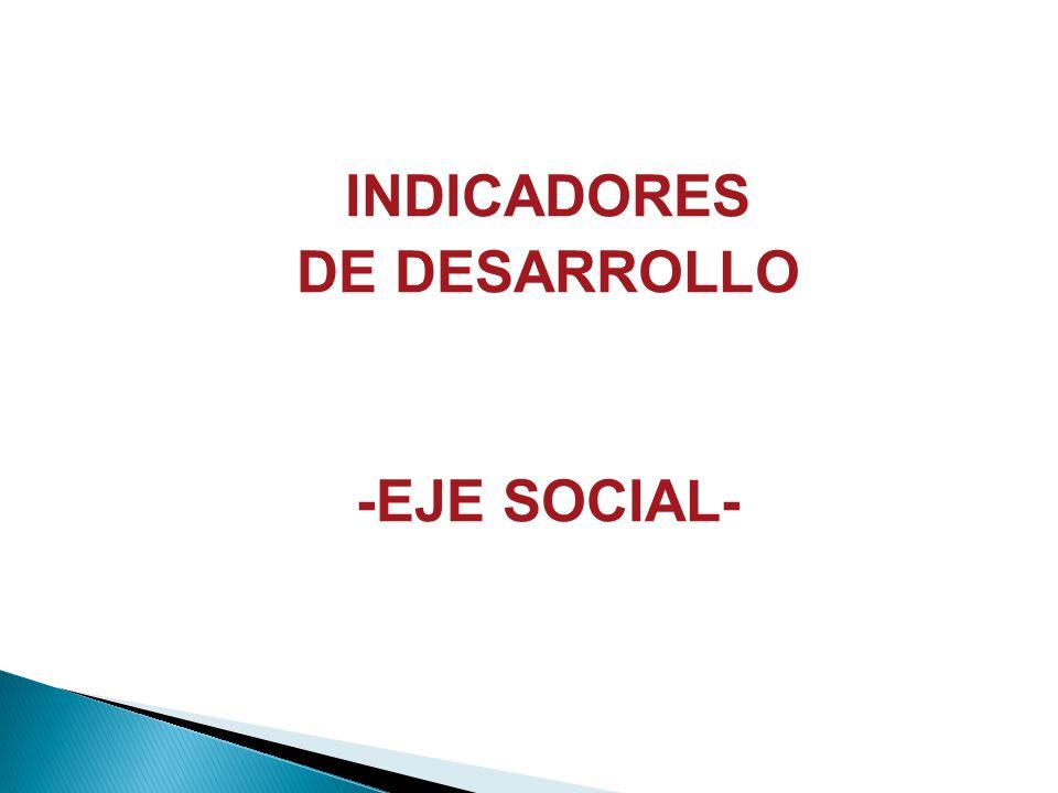 INDICADORES DE DESARROLLO -EJE SOCIAL-