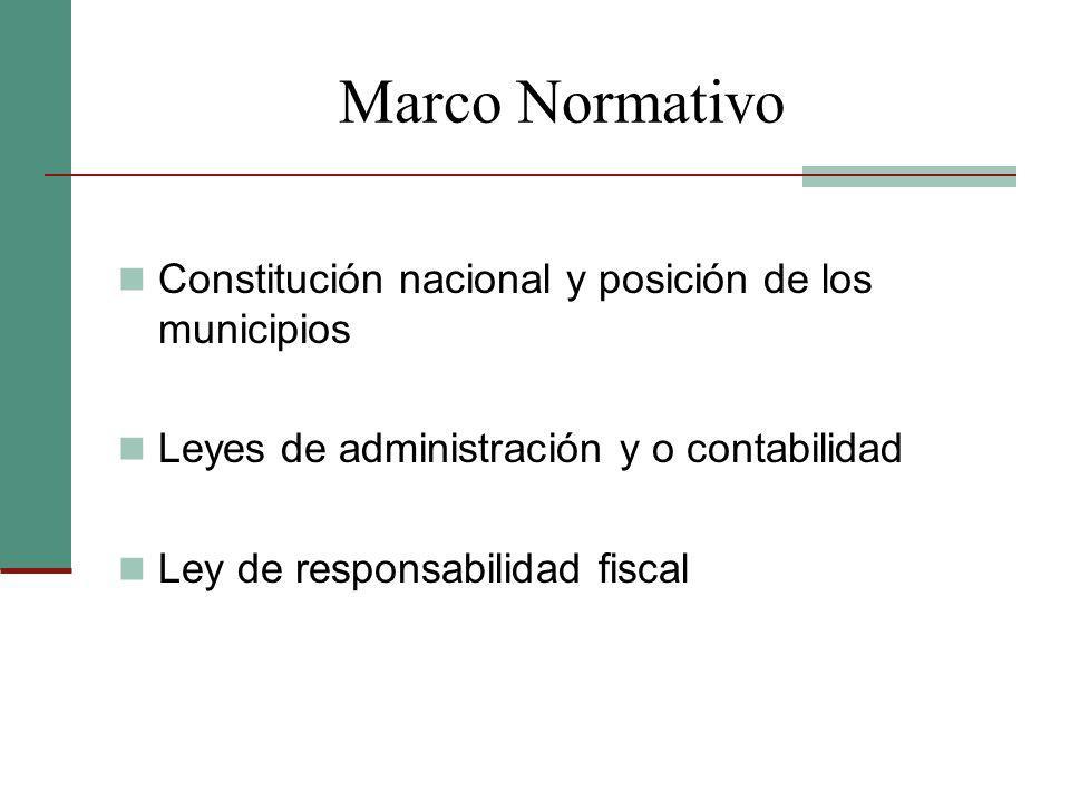 Marco Normativo Constitución nacional y posición de los municipios Leyes de administración y o contabilidad Ley de responsabilidad fiscal
