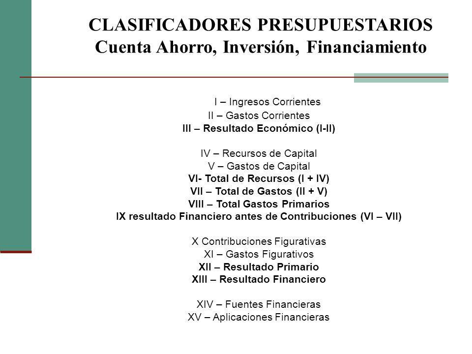 CLASIFICADORES PRESUPUESTARIOS Cuenta Ahorro, Inversión, Financiamiento I – Ingresos Corrientes II – Gastos Corrientes III – Resultado Económico (I-II