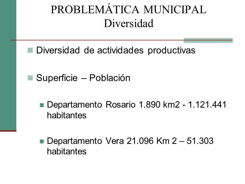 Diversidad de actividades productivas Superficie – Población Departamento Rosario 1.890 km2 - 1.121.441 habitantes Departamento Vera 21.096 Km 2 – 51.